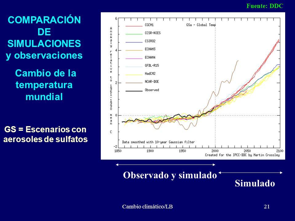 Cambio climático/LB21 GS = Escenarios con aerosoles de sulfatos COMPARACIÓN DE SIMULACIONES y observaciones Cambio de la temperatura mundial Fuente: D