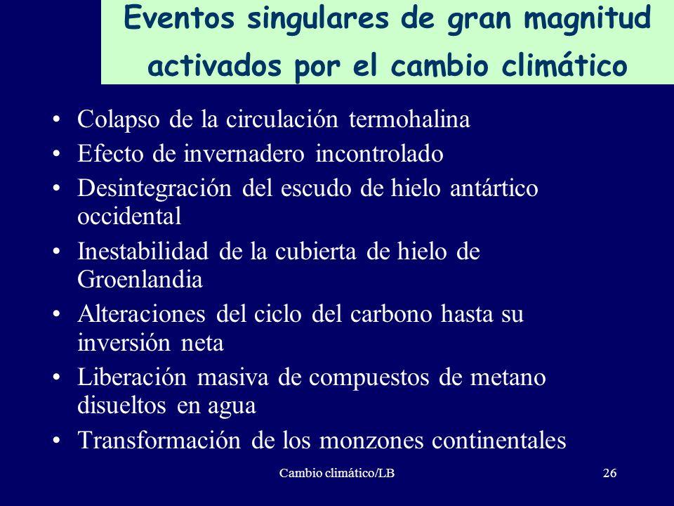Cambio climático/LB26 Eventos singulares de gran magnitud activados por el cambio climático Colapso de la circulación termohalina Efecto de invernader