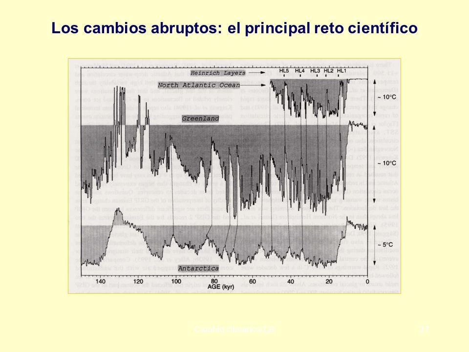 Cambio climático/LB27 Los cambios abruptos: el principal reto científico