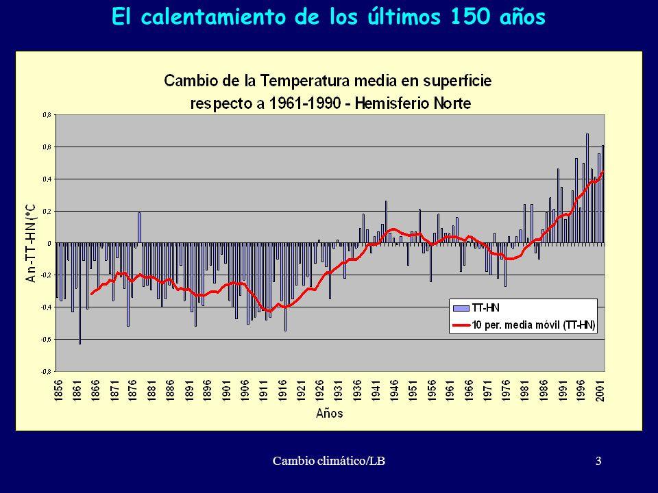 Cambio climático/LB4 Variaciones en la temperatura de la superficie de la Tierra durante los pasados 1000 años Años Datos medidos con termómetros (rojo), y estimados a partir de anillos de árboles, corales, sondas de hielos polares y registros históricos (azul) Diferencia en ºC con respecto a la media del periodo 1961-1990 Hemisferio Norte Fuente: OMM IPCC.2001