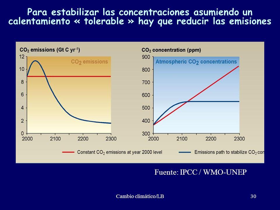 Cambio climático/LB30 Para estabilizar las concentraciones asumiendo un calentamiento « tolerable » hay que reducir las emisiones Fuente: IPCC / WMO-U