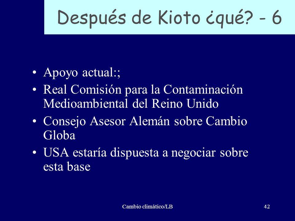 Cambio climático/LB42 Después de Kioto ¿qué? - 6 Apoyo actual:; Real Comisión para la Contaminación Medioambiental del Reino Unido Consejo Asesor Alem