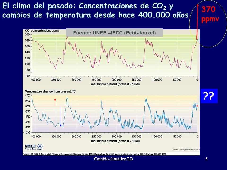Cambio climático/LB5 El clima del pasado: Concentraciones de CO 2 y cambios de temperatura desde hace 400.000 años Fuente: UNEP –IPCC (Petit-Jouzel) 3