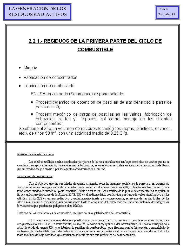 LA GENERACION DE LOS RESIDUOS RADIACTIVOS 10 de 32 Rev.: Abril 98