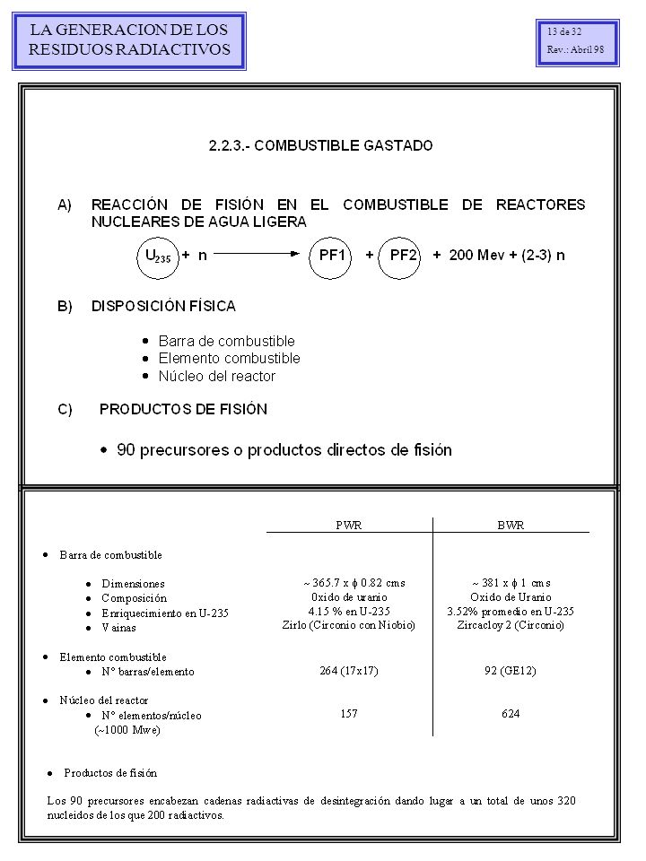 LA GENERACION DE LOS RESIDUOS RADIACTIVOS 13 de 32 Rev.: Abril 98