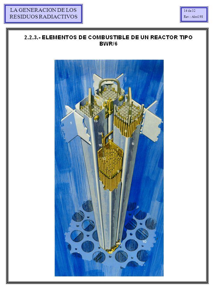 LA GENERACION DE LOS RESIDUOS RADIACTIVOS 14 de 32 Rev.: Abril 98