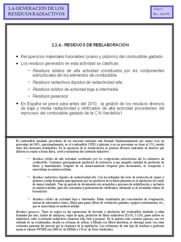 LA GENERACION DE LOS RESIDUOS RADIACTIVOS 16 de 32 Rev.: Abril 98