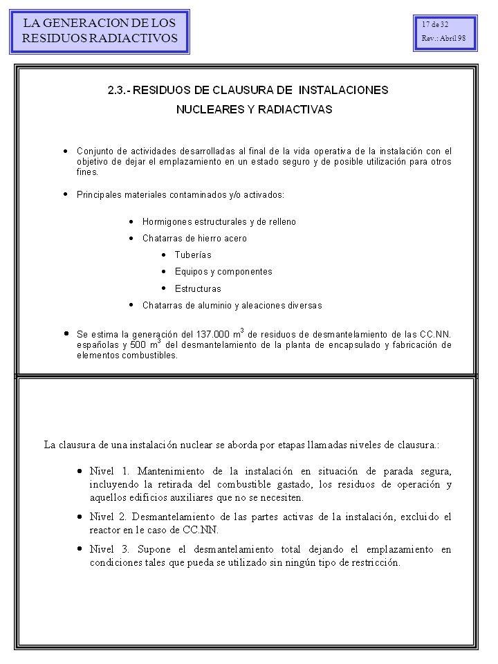 LA GENERACION DE LOS RESIDUOS RADIACTIVOS 17 de 32 Rev.: Abril 98
