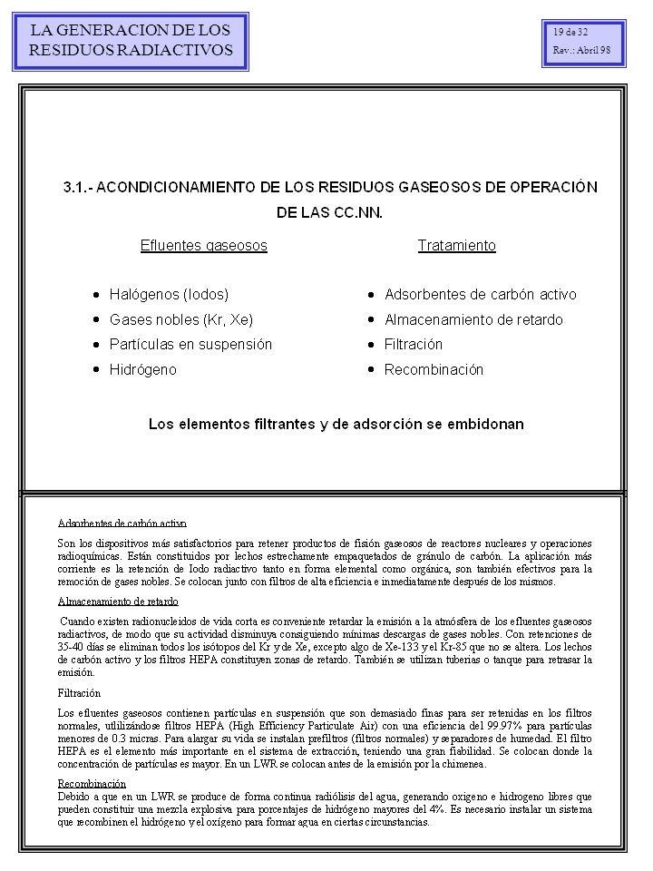 LA GENERACION DE LOS RESIDUOS RADIACTIVOS 19 de 32 Rev.: Abril 98