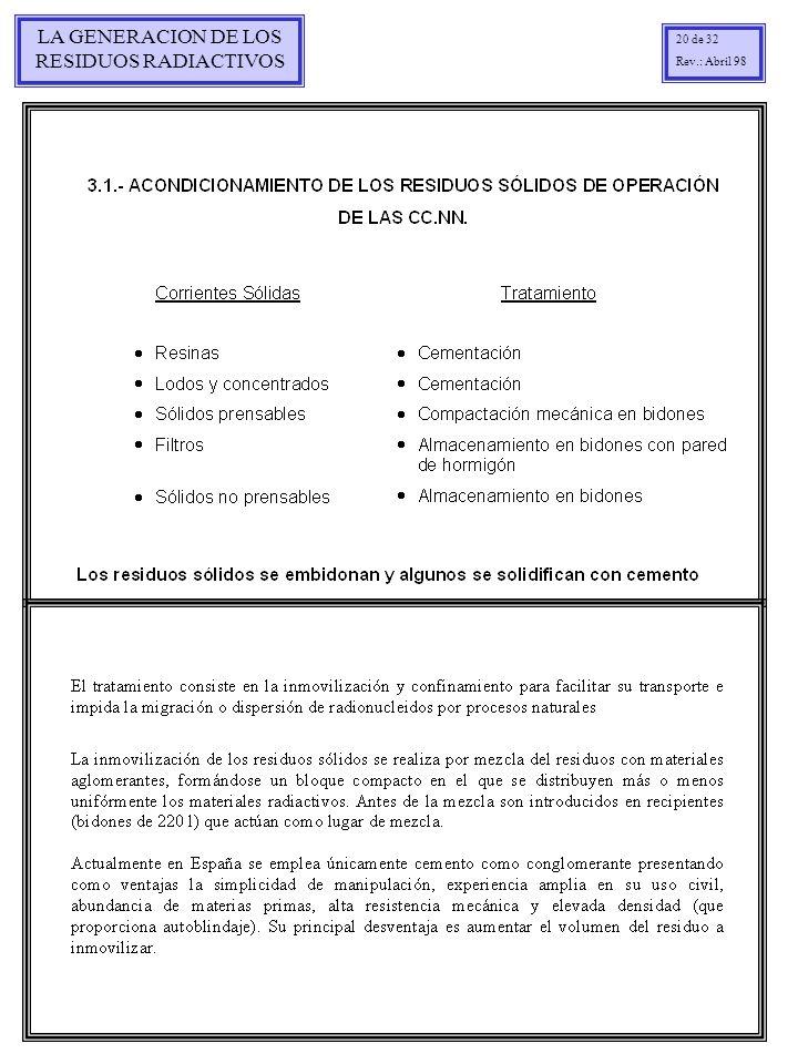 LA GENERACION DE LOS RESIDUOS RADIACTIVOS 20 de 32 Rev.: Abril 98
