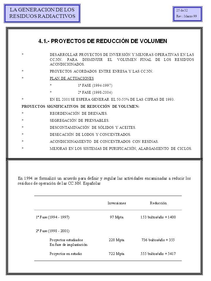 LA GENERACION DE LOS RESIDUOS RADIACTIVOS 25 de 32 Rev.: Marzo 99 *DESARROLLAR PROYECTOS DE INVERSIÓN Y MEJORAS OPERATIVAS EN LAS CC.NN. PARA DISMINUI