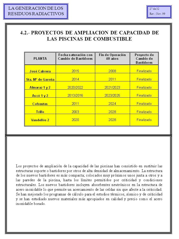 LA GENERACION DE LOS RESIDUOS RADIACTIVOS 27 de 32 Rev.: Nov. 99 4.2.- PROYECTOS DE AMPLIACION DE CAPACIDAD DE LAS PISCINAS DE COMBUSTIBLE