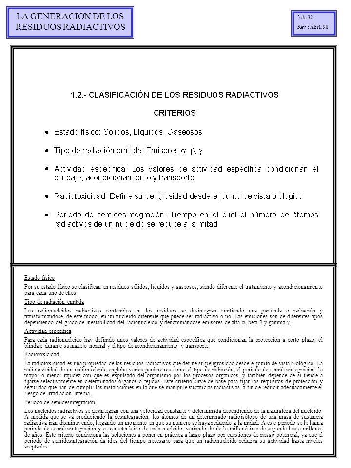 LA GENERACION DE LOS RESIDUOS RADIACTIVOS 3 de 32 Rev.: Abril 98 Estado físico Por su estado físico se clasifican en residuos sólidos, líquidos y gase