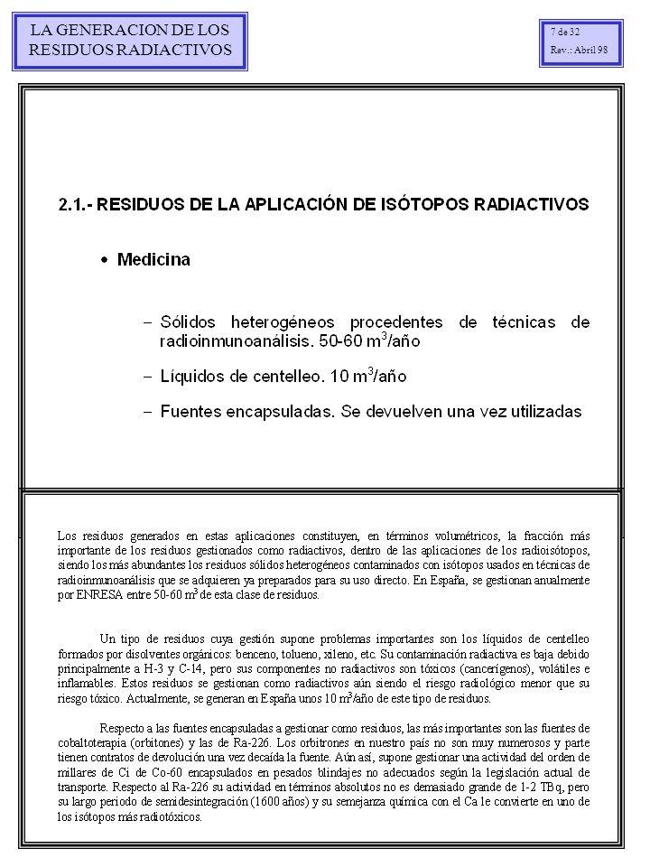 LA GENERACION DE LOS RESIDUOS RADIACTIVOS 28 de 32 Rev.: Abril 98