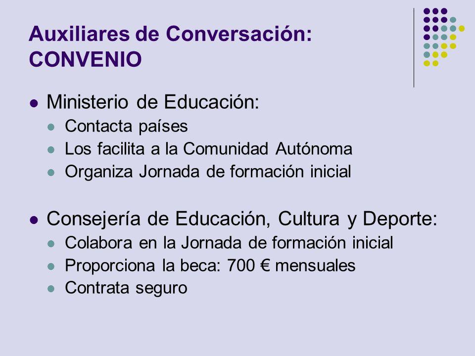 Auxiliares de Conversación: CONVENIO Ministerio de Educación: Contacta países Los facilita a la Comunidad Autónoma Organiza Jornada de formación inici