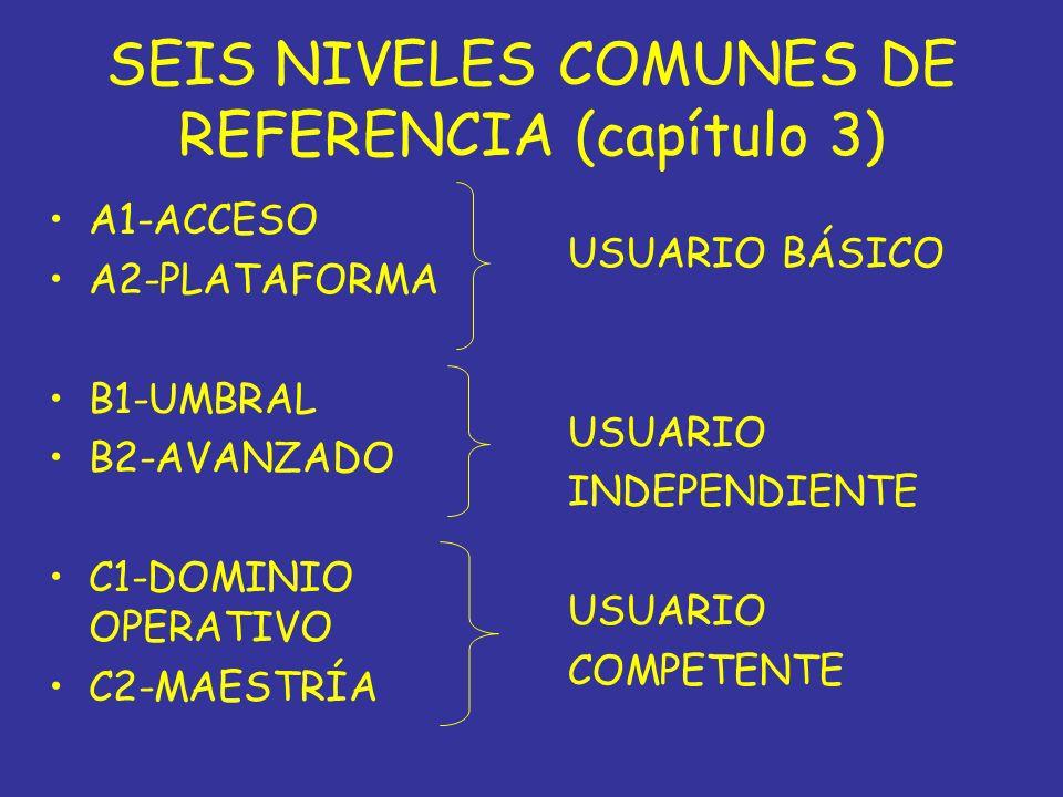 SEIS NIVELES COMUNES DE REFERENCIA (capítulo 3) A1-ACCESO A2-PLATAFORMA B1-UMBRAL B2-AVANZADO C1-DOMINIO OPERATIVO C2-MAESTRÍA USUARIO BÁSICO USUARIO INDEPENDIENTE USUARIO COMPETENTE