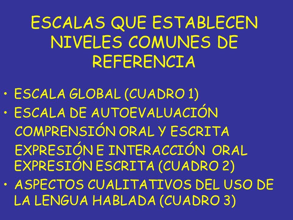 ESCALAS QUE ESTABLECEN NIVELES COMUNES DE REFERENCIA ESCALA GLOBAL (CUADRO 1) ESCALA DE AUTOEVALUACIÓN COMPRENSIÓN ORAL Y ESCRITA EXPRESIÓN E INTERACC