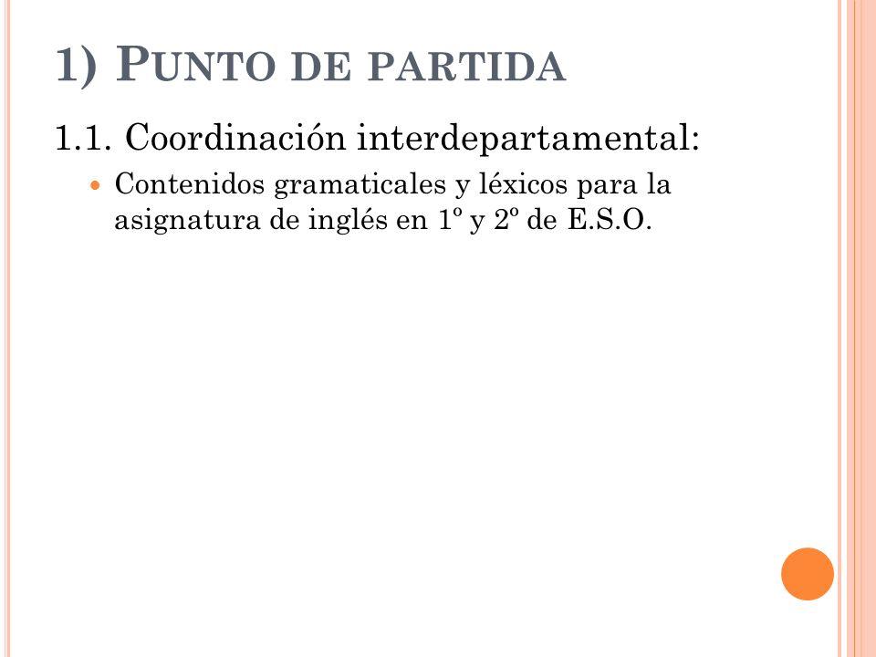 1) P UNTO DE PARTIDA 1.1. Coordinación interdepartamental: Contenidos gramaticales y léxicos para la asignatura de inglés en 1º y 2º de E.S.O.