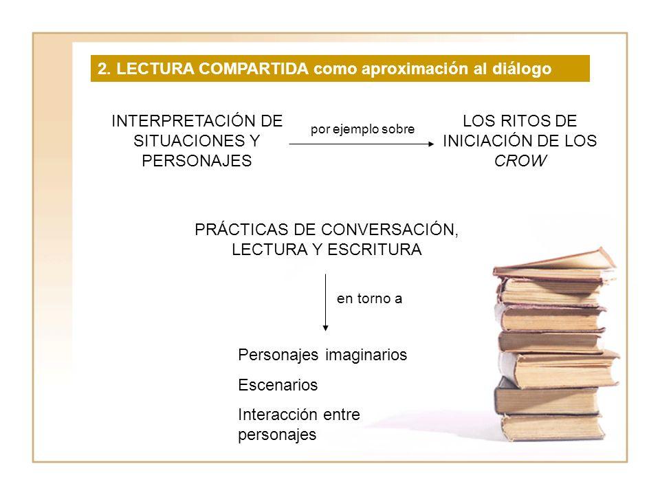 2. LECTURA COMPARTIDA como aproximación al diálogo INTERPRETACIÓN DE SITUACIONES Y PERSONAJES LOS RITOS DE INICIACIÓN DE LOS CROW PRÁCTICAS DE CONVERS