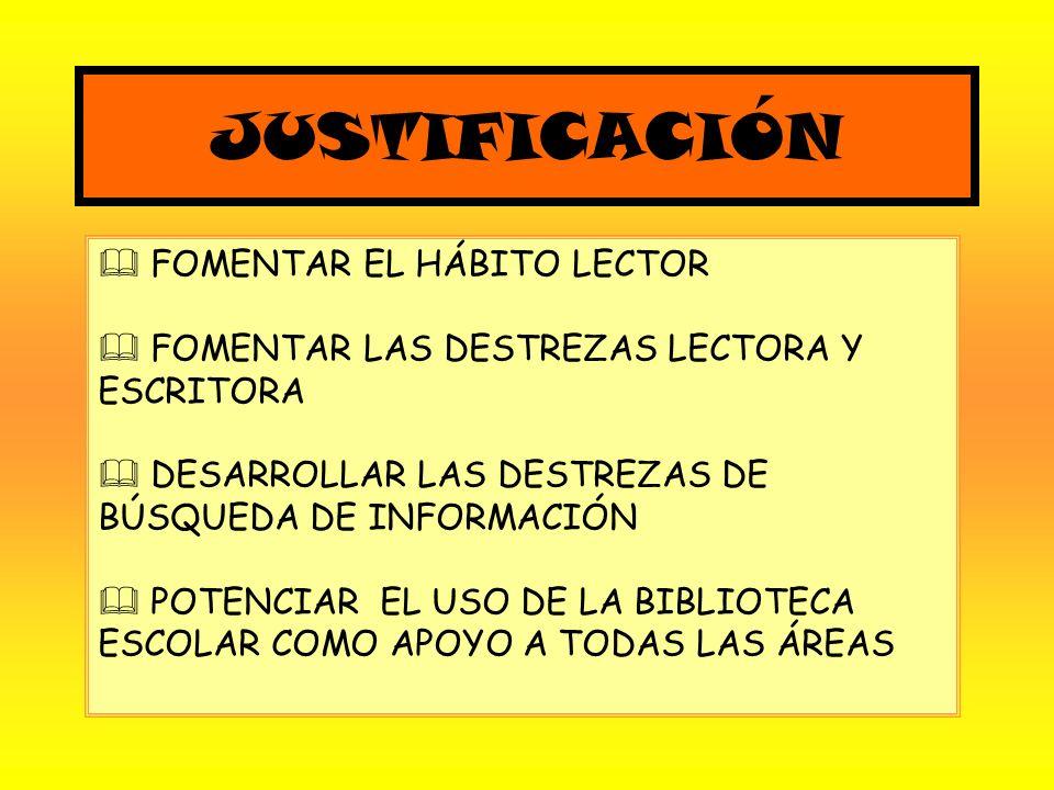 JUSTIFICACIÓN FOMENTAR EL HÁBITO LECTOR FOMENTAR LAS DESTREZAS LECTORA Y ESCRITORA DESARROLLAR LAS DESTREZAS DE BÚSQUEDA DE INFORMACIÓN POTENCIAR EL USO DE LA BIBLIOTECA ESCOLAR COMO APOYO A TODAS LAS ÁREAS