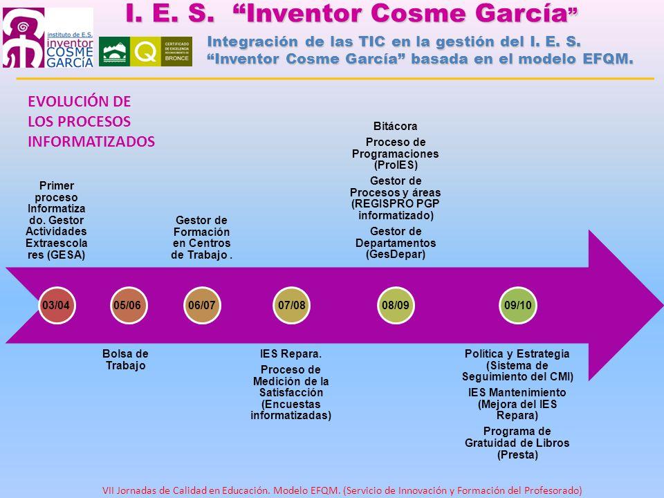 Primer proceso Informatiza do. Gestor Actividades Extraescola res (GESA) Bolsa de Trabajo Gestor de Formación en Centros de Trabajo. IES Repara. Proce