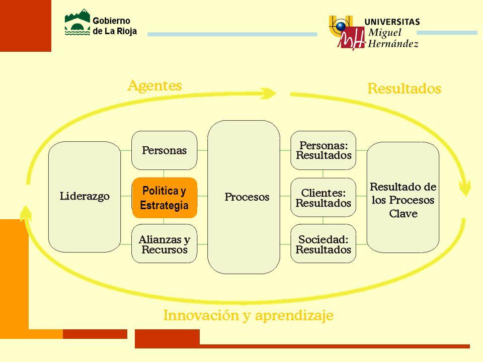 Liderazgo Dirección del Centro Infraestructuras docentes Revisión de Informes y análisis datos Enseñanza- aprendizaje DIRECTRICES MINISTERIO, SOCIEDAD