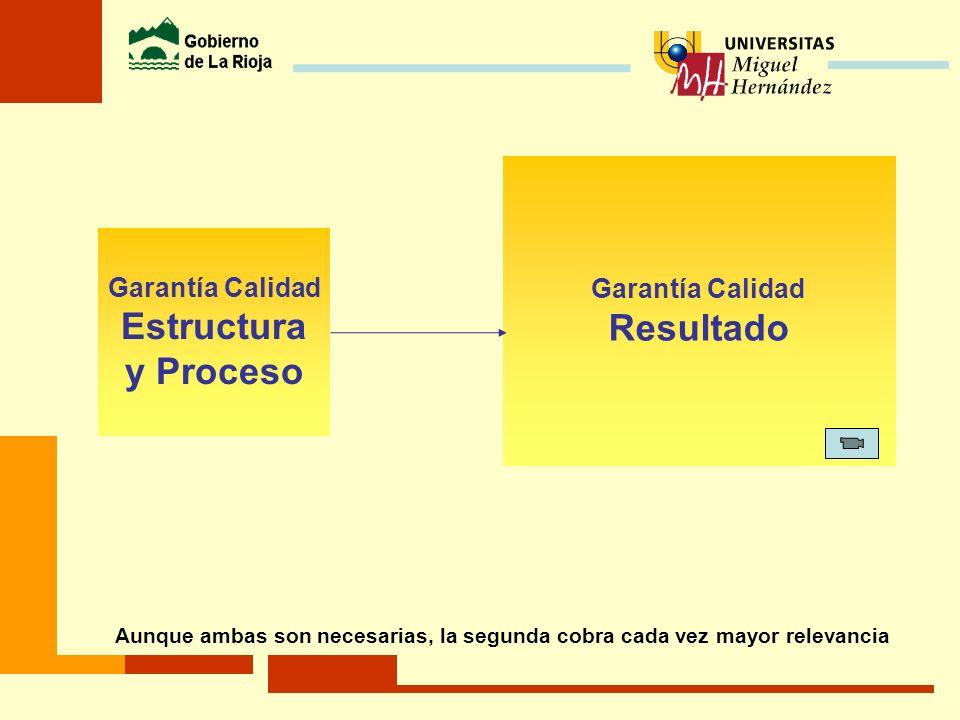 Garantía Calidad Estructura y Proceso Garantía Calidad Resultado Aunque ambas son necesarias, la segunda cobra cada vez mayor relevancia