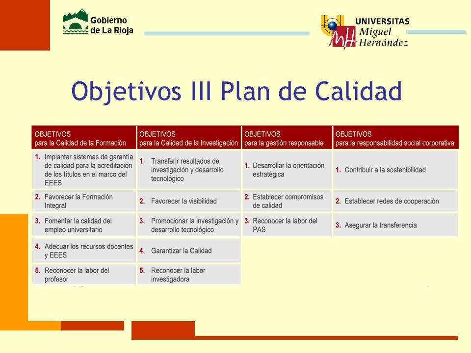 LÍNEAS ESTRATÉGICAS 1. Una Formación Superior de Calidad Reconocida en el marco del Espacio Europeo de Educación Superior. 2. Potenciación y consolida