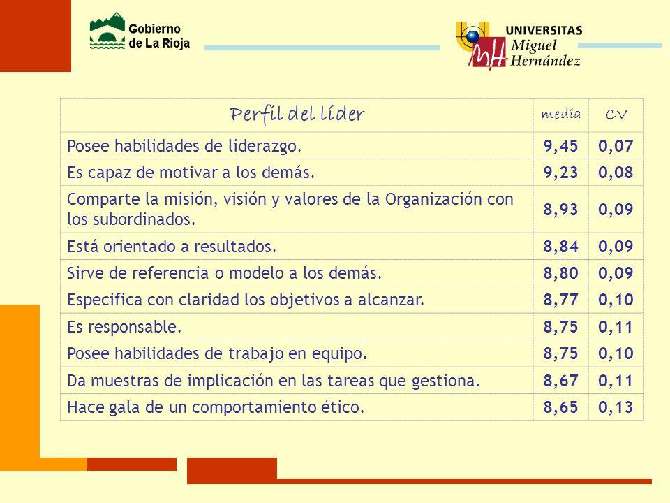 INPUT RESULTADO + SATISFACCIÓN CLIENTE 1 23 CONTROLES DE CALIDAD CRITERIOS Y ESTÁNDARES DE CALIDAD proceso Poka-Yokes