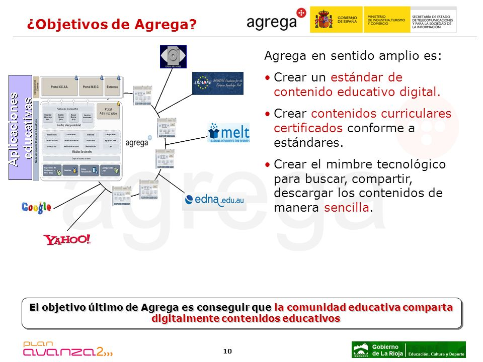 10 ¿Objetivos de Agrega.