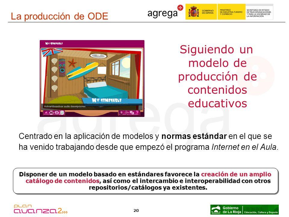 20 Siguiendo un modelo de producción de contenidos educativos Centrado en la aplicación de modelos y normas estándar en el que se ha venido trabajando