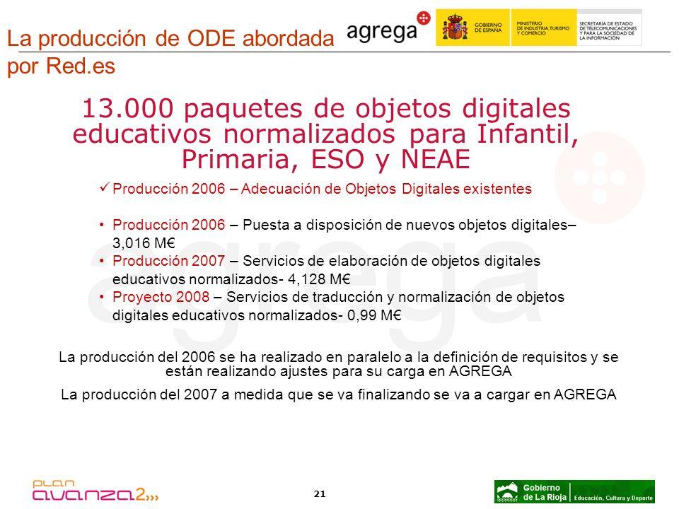 21 13.000 paquetes de objetos digitales educativos normalizados para Infantil, Primaria, ESO y NEAE Producción 2006 – Adecuación de Objetos Digitales