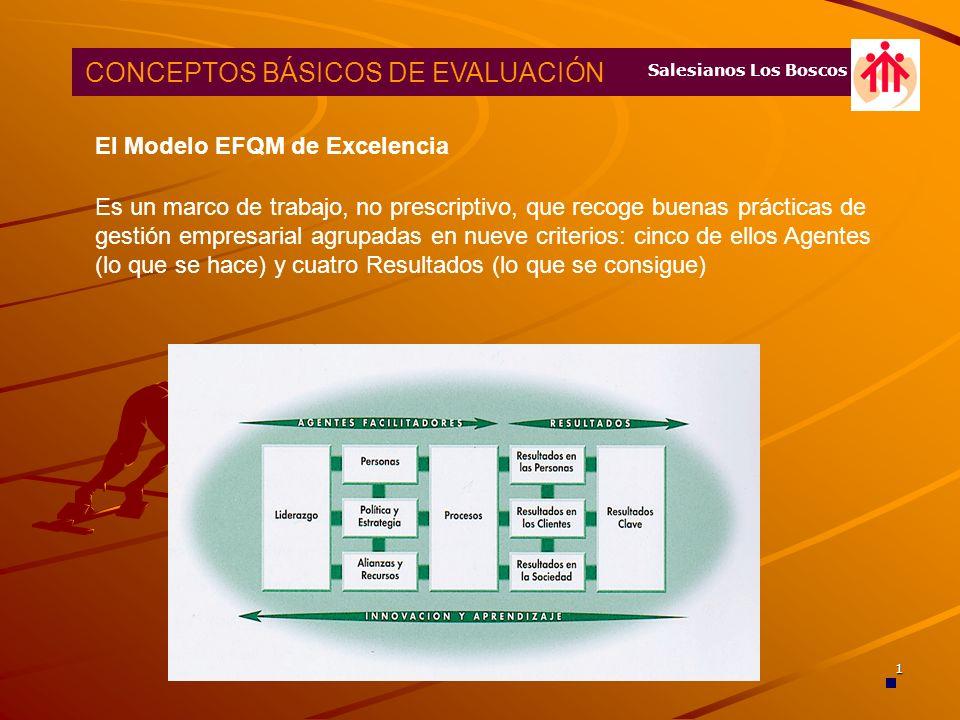 Insertar título o código del trabajo 0 La Memoria EFQM cuenta la historia de la organización, en clave de Excelencia, vivida desde aproximadamente cinco años atrás hasta el momento actual (2004-2009) Por este motivo, la memoria sólo puede confeccionarse desde dentro.