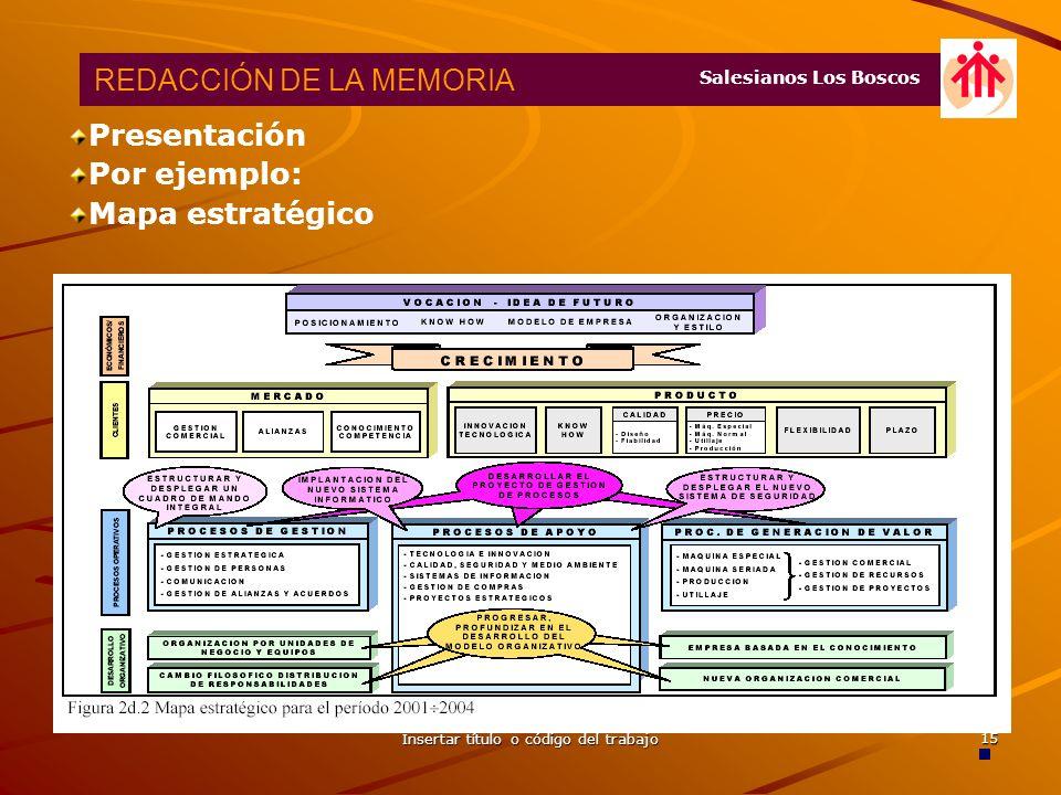 Insertar título o código del trabajo 14 Presentación Por ejemplo: Tablas con listas de ejemplos REDACCIÓN DE LA MEMORIA Salesianos Los Boscos