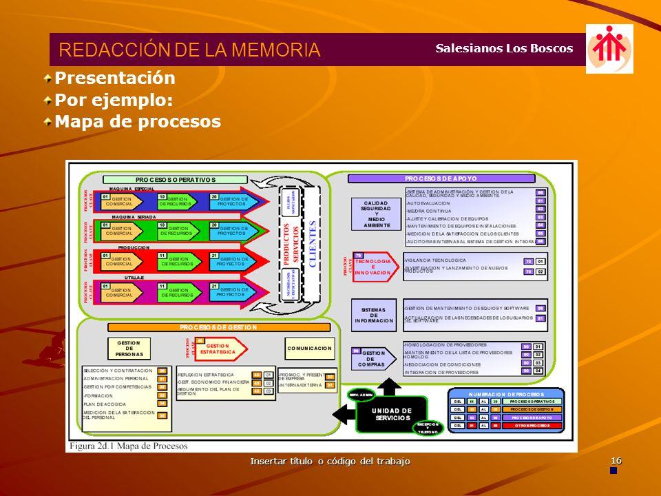 Insertar título o código del trabajo 15 Presentación Por ejemplo: Mapa estratégico REDACCIÓN DE LA MEMORIA Salesianos Los Boscos