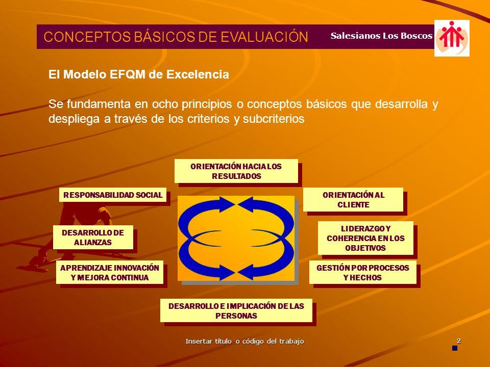 Insertar título o código del trabajo 1 El Modelo EFQM de Excelencia Es un marco de trabajo, no prescriptivo, que recoge buenas prácticas de gestión empresarial agrupadas en nueve criterios: cinco de ellos Agentes (lo que se hace) y cuatro Resultados (lo que se consigue) CONCEPTOS BÁSICOS DE EVALUACIÓN Salesianos Los Boscos