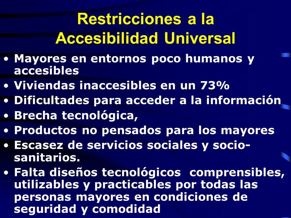 Restricciones a la Accesibilidad Universal Mayores en entornos poco humanos y accesibles Viviendas inaccesibles en un 73% Dificultades para acceder a la información Brecha tecnológica, Productos no pensados para los mayores Escasez de servicios sociales y socio- sanitarios.