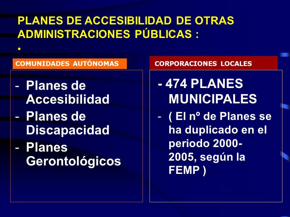 -Planes de Accesibilidad -Planes de Discapacidad -Planes Gerontológicos - 474 PLANES MUNICIPALES -( El nº de Planes se ha duplicado en el periodo 2000- 2005, según la FEMP ) COMUNIDADES AUTÓNOMASCORPORACIONES LOCALES PLANES DE ACCESIBILIDAD DE OTRAS ADMINISTRACIONES PÚBLICAS :