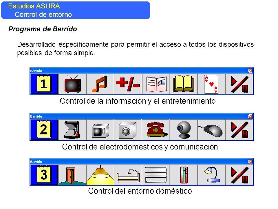 Control de la información y el entretenimiento Control de electrodomésticos y comunicación Control del entorno doméstico Estudios ASURA Control del en