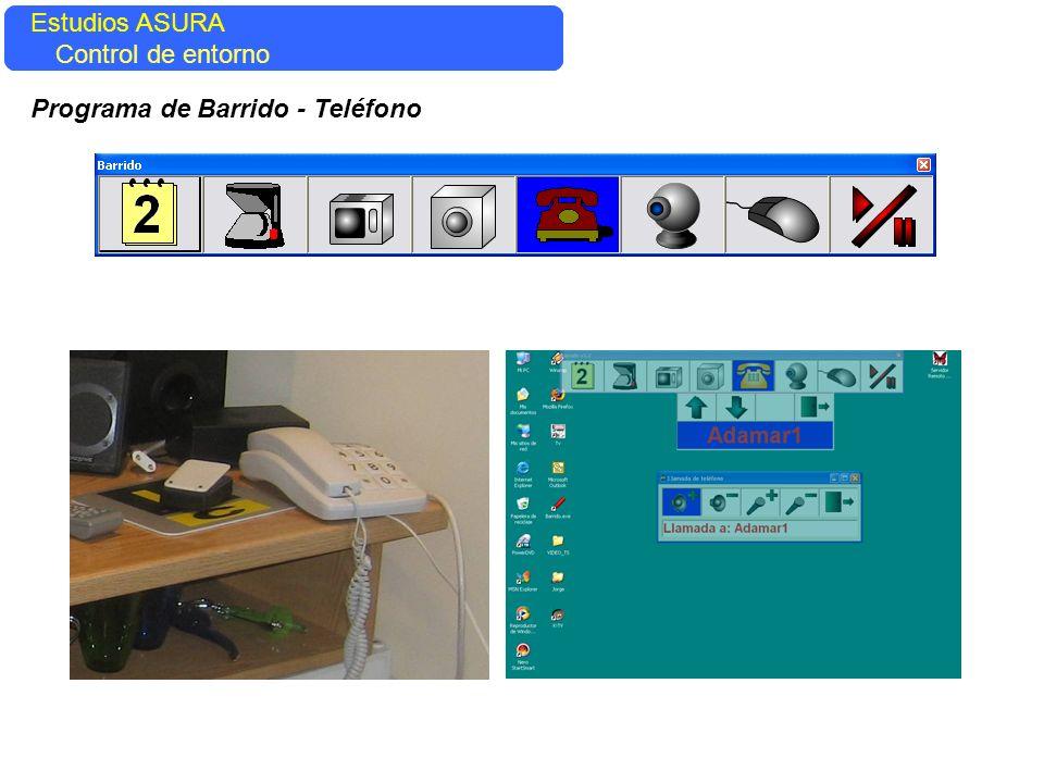 Estudios ASURA Control del entorno Estudios ASURA Control de entorno Programa de Barrido - Teléfono