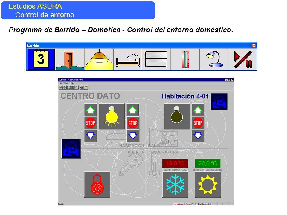 Estudios ASURA Control del entorno Estudios ASURA Control de entorno Programa de Barrido – Domótica - Control del entorno doméstico.