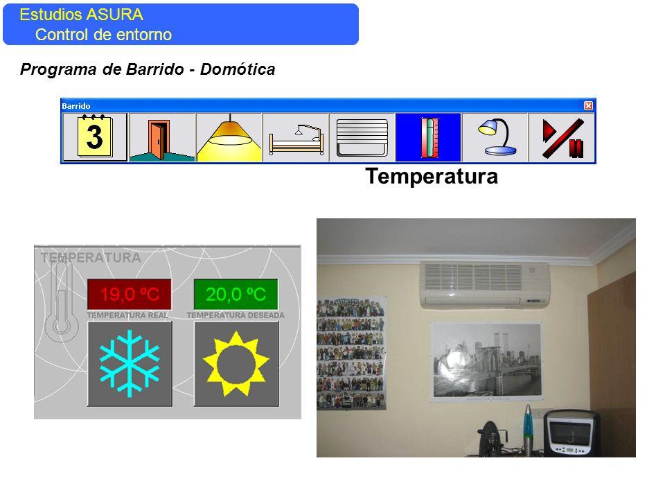 Estudios ASURA Control del entorno Estudios ASURA Control de entorno Programa de Barrido - Domótica Temperatura