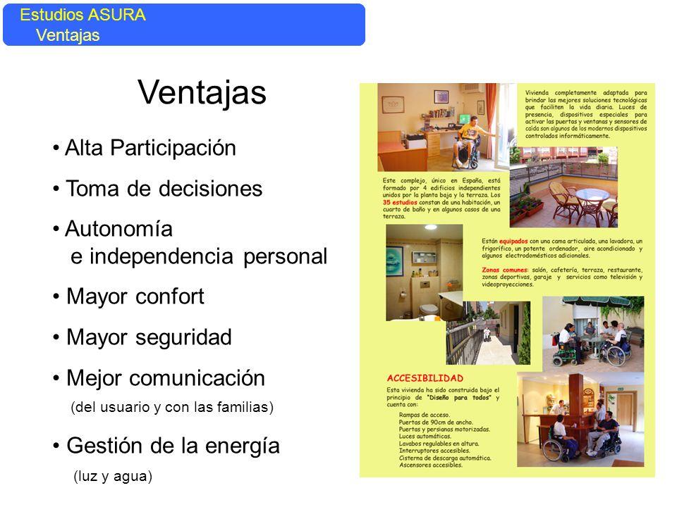 Ventajas Alta Participación Toma de decisiones Autonomía e independencia personal Mayor confort Mayor seguridad Mejor comunicación (del usuario y con