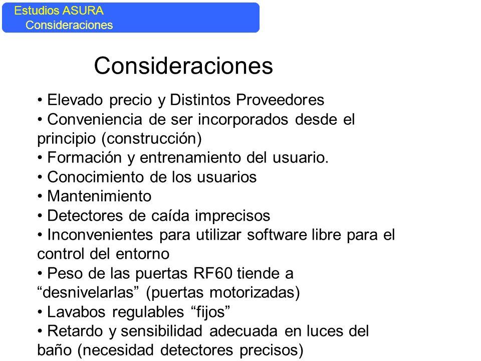 Consideraciones Estudios ASURA Control del entorno Estudios ASURA Consideraciones Elevado precio y Distintos Proveedores Conveniencia de ser incorpora