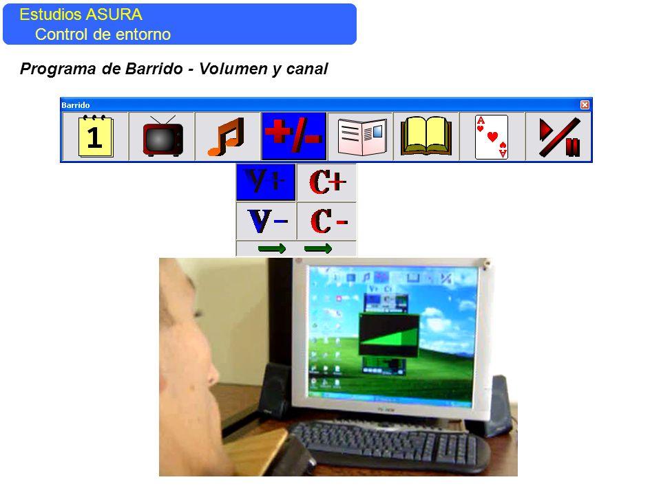 Estudios ASURA Control del entorno Estudios ASURA Control de entorno Programa de Barrido - Volumen y canal