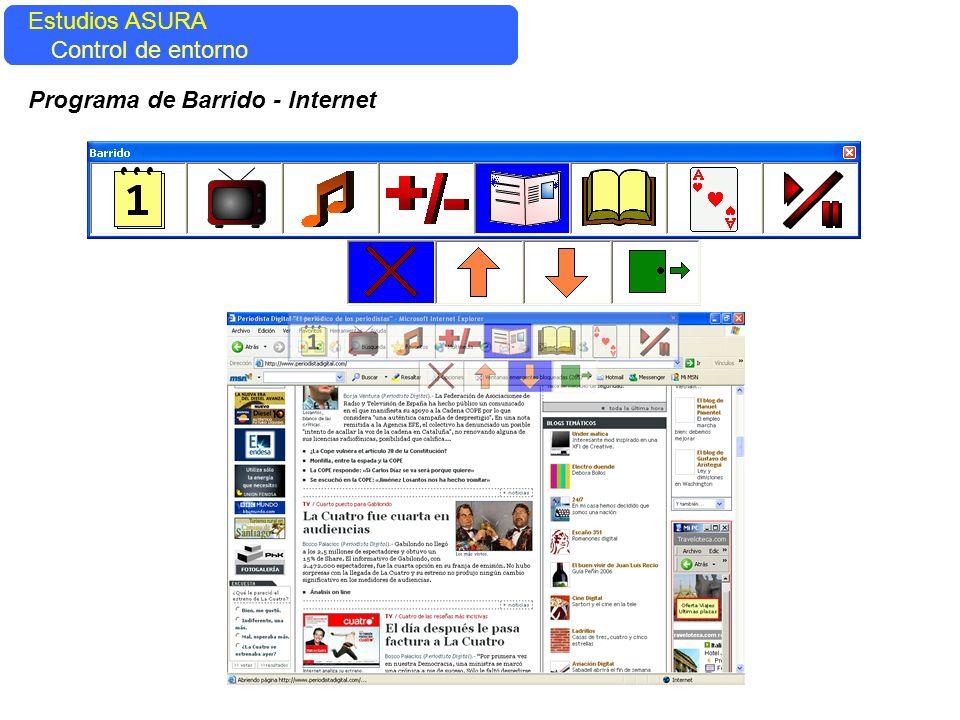 Estudios ASURA Control del entorno Estudios ASURA Control de entorno Programa de Barrido - Internet