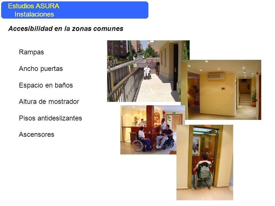 Rampas Ancho puertas Espacio en baños Altura de mostrador Pisos antideslizantes Ascensores Estudios ASURA Instalaciones Accesibilidad en la zonas comu