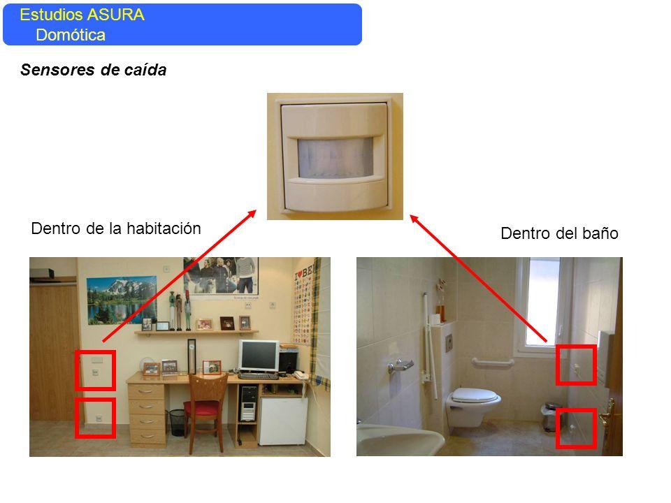 Dentro de la habitación Dentro del baño Estudios ASURA Domótica Sensores de caída