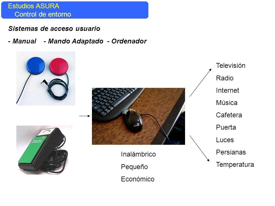 Control del entorno Estudios ASURA Control de entorno Televisión Radio Internet Música Cafetera Puerta Luces Persianas Temperatura Inalámbrico Pequeño