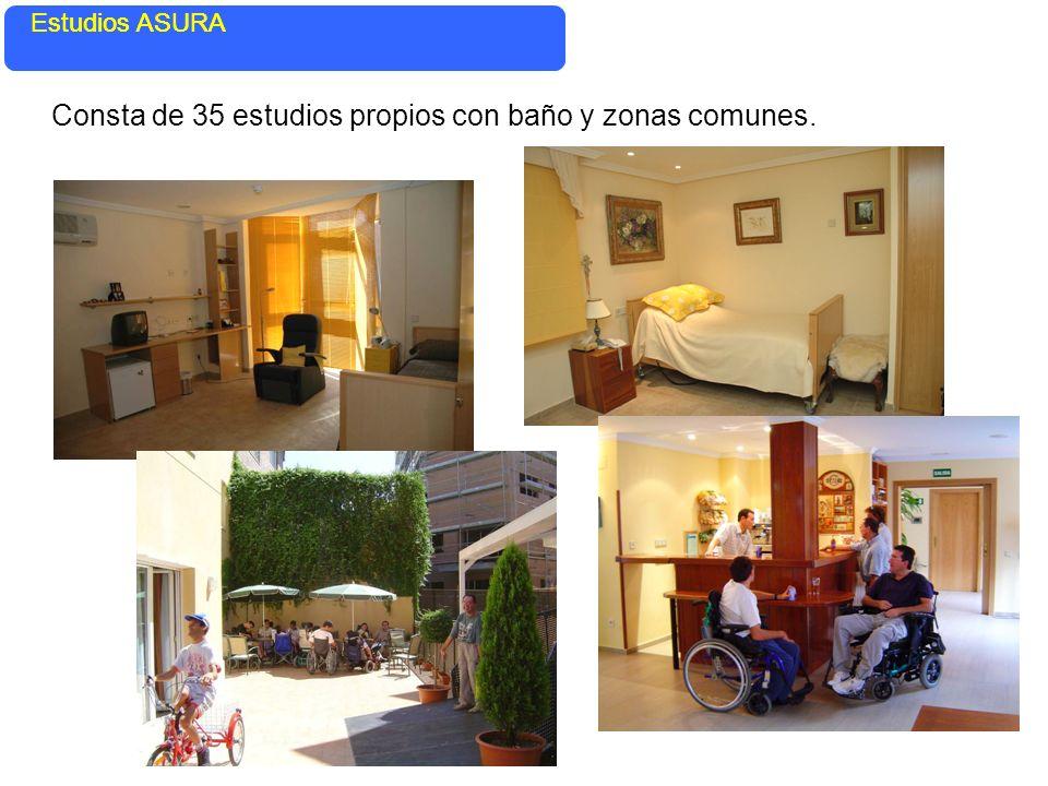Confort Seguridad Comunicación Gestión energética CONTROL DE ENTORNO Estudios ASURA Domótica